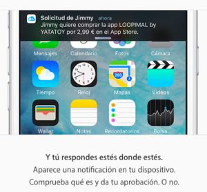 Fuente: apple..com