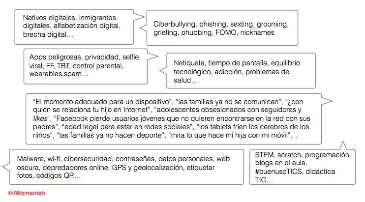 1765c7fccde A continuación planteo algunas de las preguntas que sobre el tándem  tecnología y niños me encuentro cuando hablo o trabajo con padres