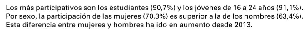Fuente: encuesta INE
