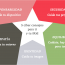 5 cíber consejos para tus iKids (y para ti)